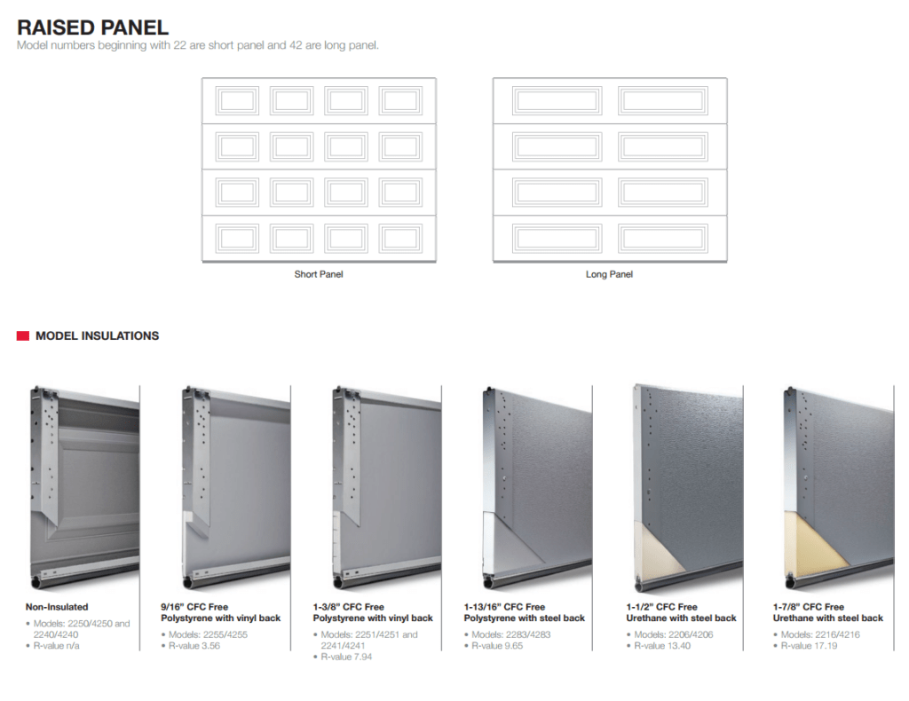 Raised Panel Garage Doors Models and R Value